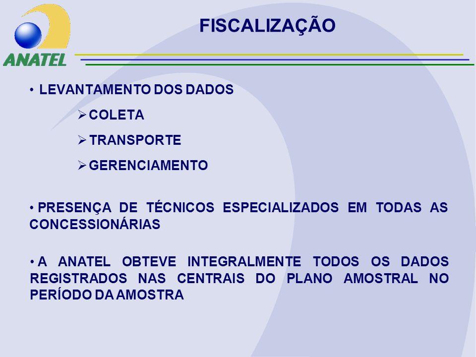 FISCALIZAÇÃO LEVANTAMENTO DOS DADOS COLETA TRANSPORTE GERENCIAMENTO A ANATEL OBTEVE INTEGRALMENTE TODOS OS DADOS REGISTRADOS NAS CENTRAIS DO PLANO AMOSTRAL NO PERÍODO DA AMOSTRA PRESENÇA DE TÉCNICOS ESPECIALIZADOS EM TODAS AS CONCESSIONÁRIAS