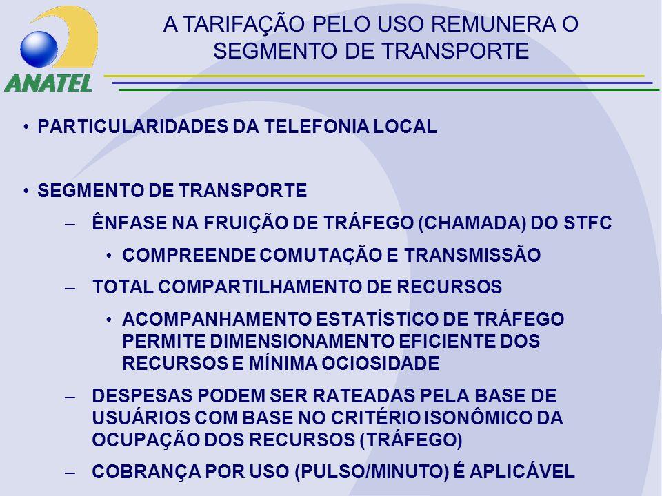 PARTICULARIDADES DA TELEFONIA LOCAL SEGMENTO DE TRANSPORTE –ÊNFASE NA FRUIÇÃO DE TRÁFEGO (CHAMADA) DO STFC COMPREENDE COMUTAÇÃO E TRANSMISSÃO –TOTAL COMPARTILHAMENTO DE RECURSOS ACOMPANHAMENTO ESTATÍSTICO DE TRÁFEGO PERMITE DIMENSIONAMENTO EFICIENTE DOS RECURSOS E MÍNIMA OCIOSIDADE –DESPESAS PODEM SER RATEADAS PELA BASE DE USUÁRIOS COM BASE NO CRITÉRIO ISONÔMICO DA OCUPAÇÃO DOS RECURSOS (TRÁFEGO) –COBRANÇA POR USO (PULSO/MINUTO) É APLICÁVEL A TARIFAÇÃO PELO USO REMUNERA O SEGMENTO DE TRANSPORTE