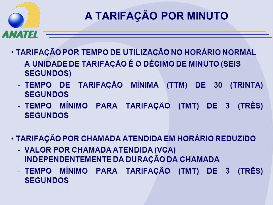 TARIFAÇÃO POR TEMPO DE UTILIZAÇÃO NO HORÁRIO NORMAL - A UNIDADE DE TARIFAÇÃO É O DÉCIMO DE MINUTO (SEIS SEGUNDOS) -TEMPO DE TARIFAÇÃO MÍNIMA (TTM) DE 30 (TRINTA) SEGUNDOS -TEMPO MÍNIMO PARA TARIFAÇÃO (TMT) DE 3 (TRÊS) SEGUNDOS TARIFAÇÃO POR CHAMADA ATENDIDA EM HORÁRIO REDUZIDO -VALOR POR CHAMADA ATENDIDA (VCA) INDEPENDENTEMENTE DA DURAÇÃO DA CHAMADA - TEMPO MÍNIMO PARA TARIFAÇÃO (TMT) DE 3 (TRÊS) SEGUNDOS A TARIFAÇÃO POR MINUTO
