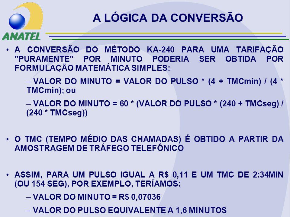 A CONVERSÃO DO MÉTODO KA-240 PARA UMA TARIFAÇÃO PURAMENTE POR MINUTO PODERIA SER OBTIDA POR FORMULAÇÃO MATEMÁTICA SIMPLES: – VALOR DO MINUTO = VALOR DO PULSO * (4 + TMCmin) / (4 * TMCmin); ou – VALOR DO MINUTO = 60 * (VALOR DO PULSO * (240 + TMCseg) / (240 * TMCseg)) O TMC (TEMPO MÉDIO DAS CHAMADAS) É OBTIDO A PARTIR DA AMOSTRAGEM DE TRÁFEGO TELEFÔNICO ASSIM, PARA UM PULSO IGUAL A R$ 0,11 E UM TMC DE 2:34MIN (OU 154 SEG), POR EXEMPLO, TERÍAMOS: – VALOR DO MINUTO = R$ 0,07036 – VALOR DO PULSO EQUIVALENTE A 1,6 MINUTOS A LÓGICA DA CONVERSÃO