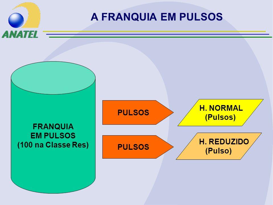A FRANQUIA EM PULSOS PULSOS FRANQUIA EM PULSOS (100 na Classe Res) H.