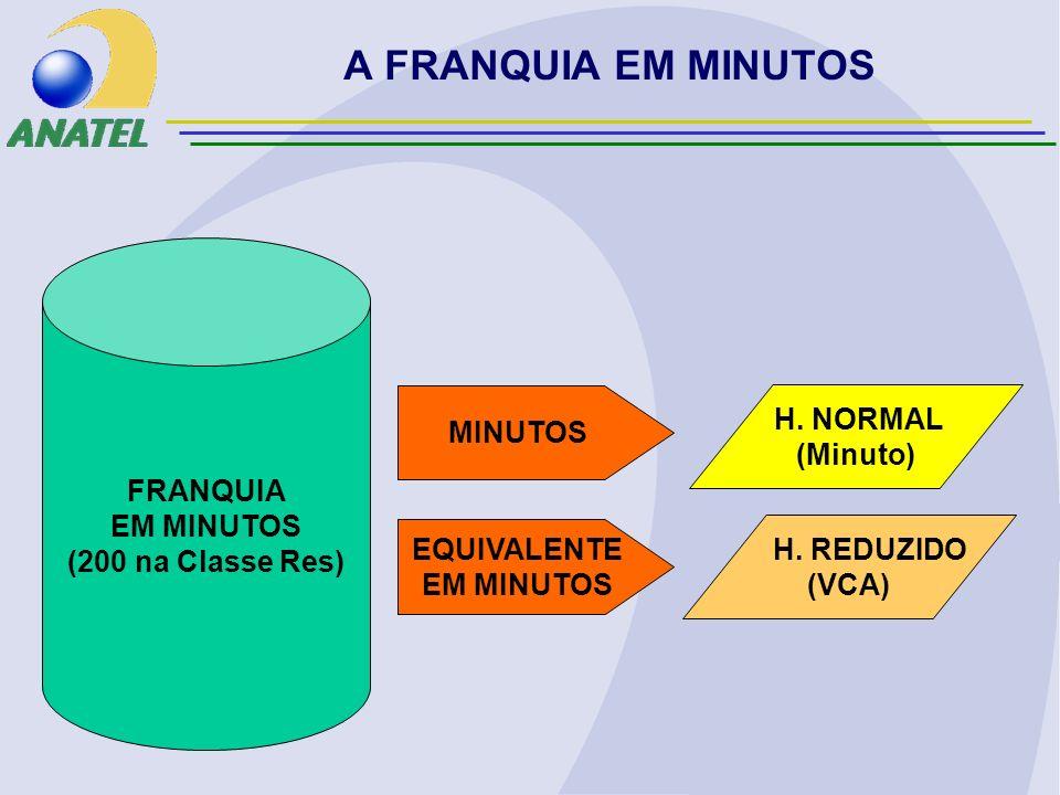 A FRANQUIA EM MINUTOS MINUTOS FRANQUIA EM MINUTOS (200 na Classe Res) H. NORMAL (Minuto) H. REDUZIDO (VCA) EQUIVALENTE EM MINUTOS