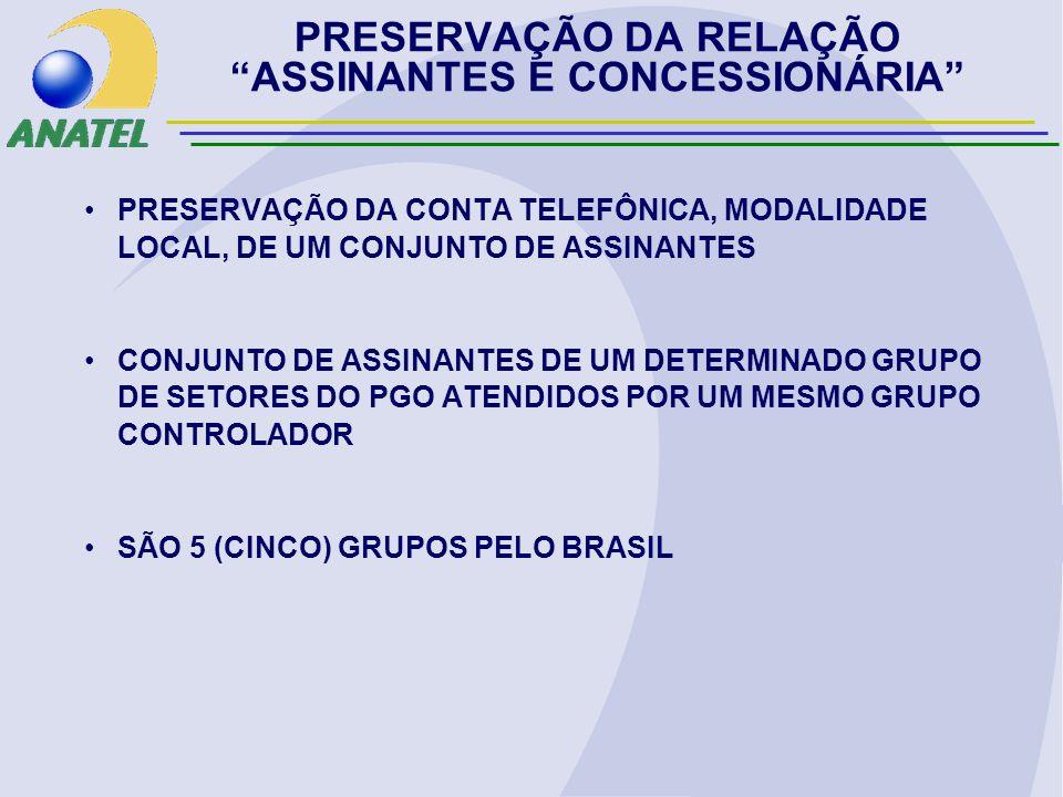 PRESERVAÇÃO DA RELAÇÃO ASSINANTES E CONCESSIONÁRIA PRESERVAÇÃO DA CONTA TELEFÔNICA, MODALIDADE LOCAL, DE UM CONJUNTO DE ASSINANTES CONJUNTO DE ASSINANTES DE UM DETERMINADO GRUPO DE SETORES DO PGO ATENDIDOS POR UM MESMO GRUPO CONTROLADOR SÃO 5 (CINCO) GRUPOS PELO BRASIL