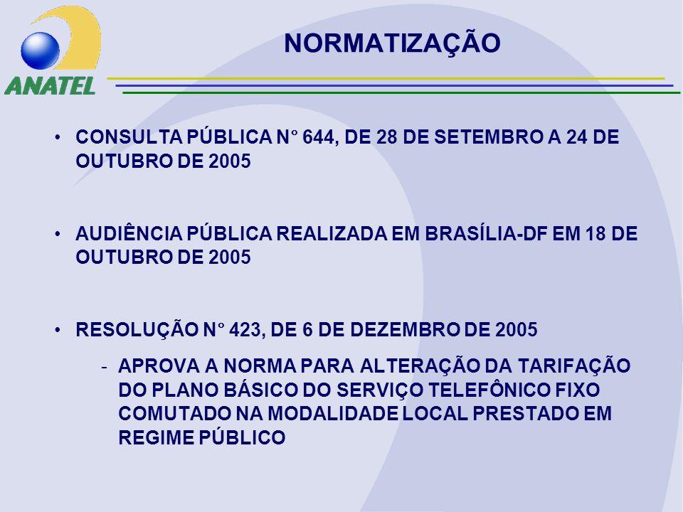 NORMATIZAÇÃO CONSULTA PÚBLICA N° 644, DE 28 DE SETEMBRO A 24 DE OUTUBRO DE 2005 AUDIÊNCIA PÚBLICA REALIZADA EM BRASÍLIA-DF EM 18 DE OUTUBRO DE 2005 RESOLUÇÃO N° 423, DE 6 DE DEZEMBRO DE 2005 -APROVA A NORMA PARA ALTERAÇÃO DA TARIFAÇÃO DO PLANO BÁSICO DO SERVIÇO TELEFÔNICO FIXO COMUTADO NA MODALIDADE LOCAL PRESTADO EM REGIME PÚBLICO
