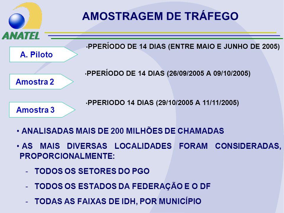 AMOSTRAGEM DE TRÁFEGO Amostra 2 PPERÍODO DE 14 DIAS (26/09/2005 A 09/10/2005) PPERIODO 14 DIAS (29/10/2005 A 11/11/2005) Amostra 3 A.