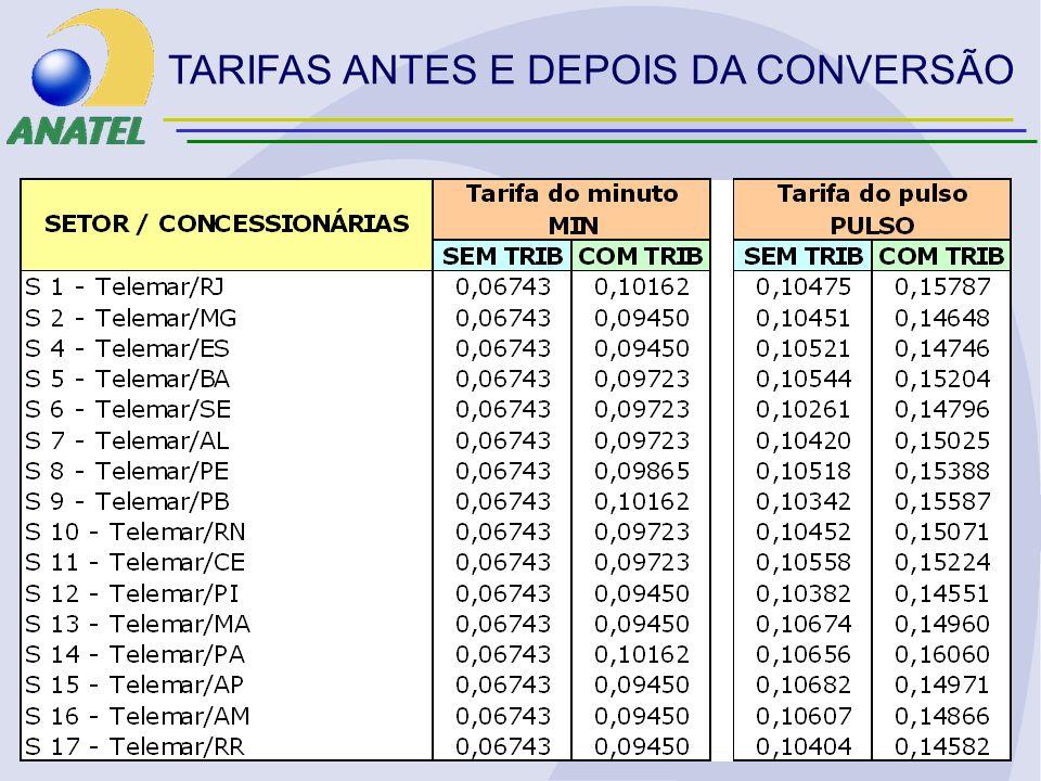 TARIFAS ANTES E DEPOIS DA CONVERSÃO