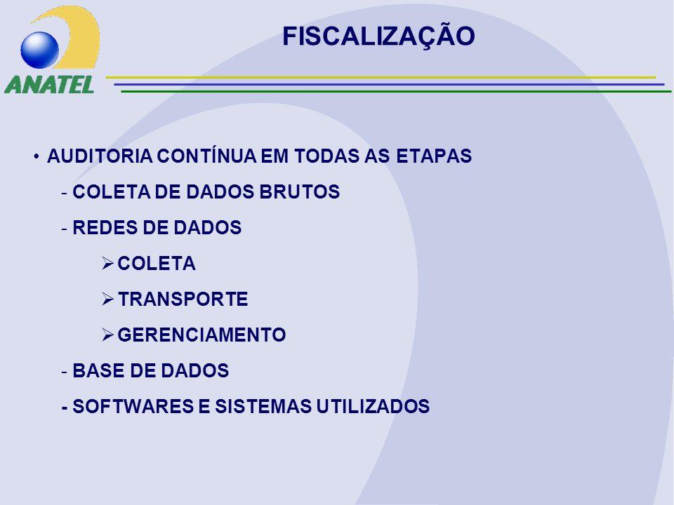 FISCALIZAÇÃO AUDITORIA CONTÍNUA EM TODAS AS ETAPAS - COLETA DE DADOS BRUTOS - REDES DE DADOS COLETA TRANSPORTE GERENCIAMENTO - BASE DE DADOS - SOFTWARES E SISTEMAS UTILIZADOS