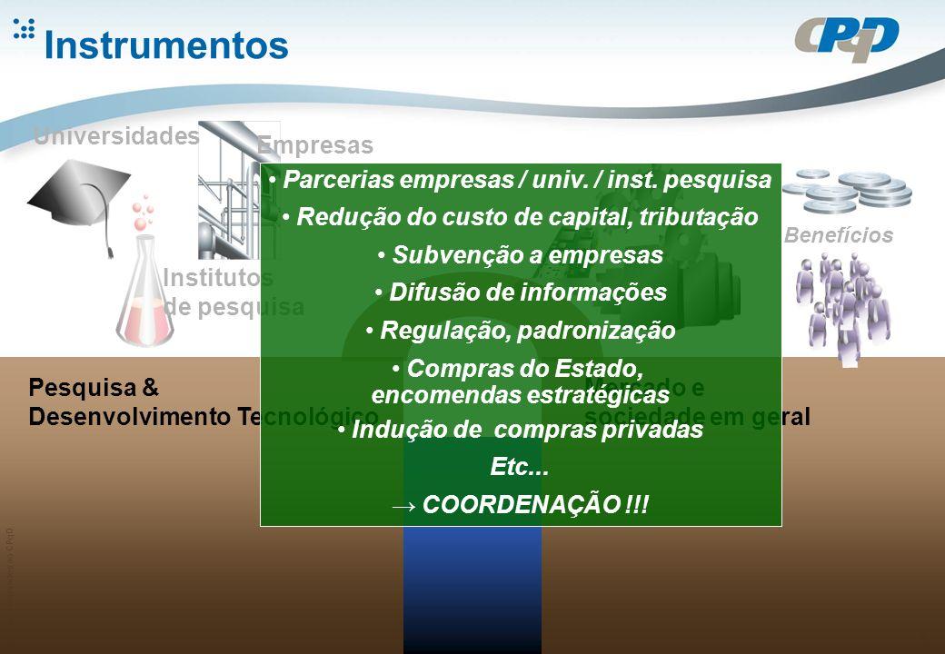 Direitos reservados ao CPqD 9 Instrumentos Pesquisa & Desenvolvimento Tecnológico Universidades Institutos de pesquisa Empresas Mercado e sociedade em geral Benefícios Parcerias empresas / univ.