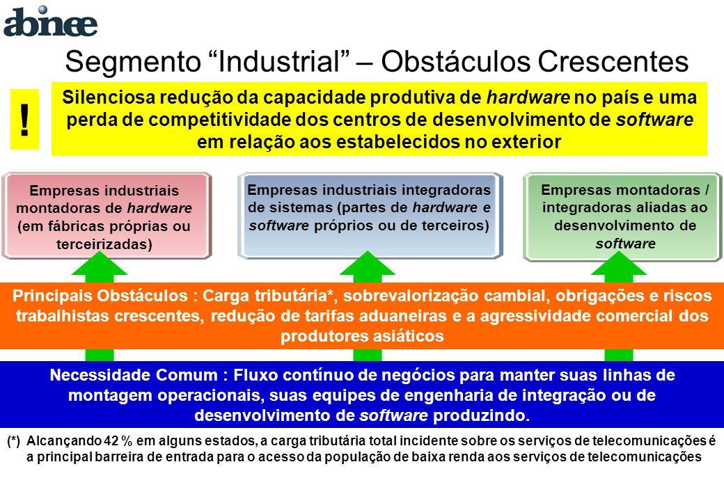 Segmento Industrial – Obstáculos Crescentes Empresas industriais montadoras de hardware (em fábricas próprias ou terceirizadas) Empresas industriais i
