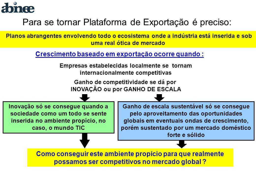 Para se tornar Plataforma de Exportação é preciso: Planos abrangentes envolvendo todo o ecosistema onde a indústria está inserida e sob uma real ótica de mercado Crescimento baseado em exportação ocorre quando : Empresas estabelecidas localmente se tornam internacionalmente competitivas Ganho de competitividade se dá por INOVAÇÃO ou por GANHO DE ESCALA Inovação só se consegue quando a sociedade como um todo se sente inserida no ambiente propício, no caso, o mundo TIC Ganho de escala sustentável só se consegue pelo aproveitamento das oportunidades globais em eventuais ondas de crescimento, porém sustentado por um mercado doméstico forte e sólido Como conseguir este ambiente propício para que realmente possamos ser competitivos no mercado global
