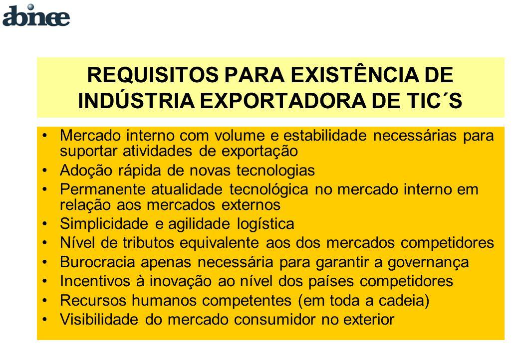 REQUISITOS PARA EXISTÊNCIA DE INDÚSTRIA EXPORTADORA DE TIC´S Mercado interno com volume e estabilidade necessárias para suportar atividades de exporta