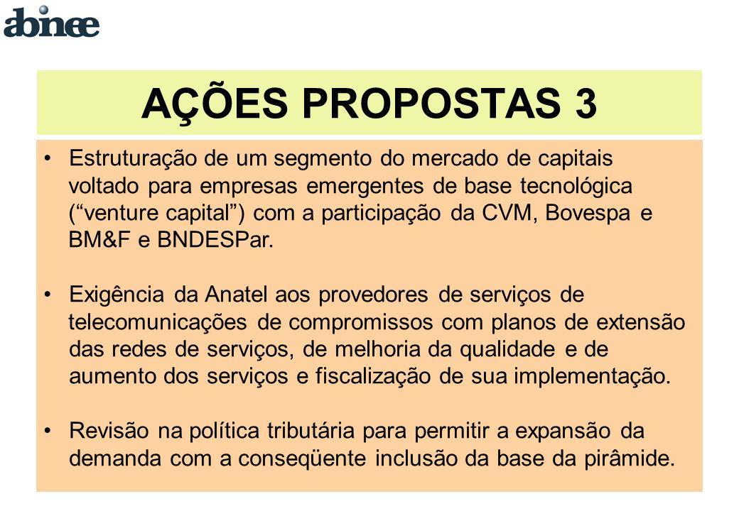 Estruturação de um segmento do mercado de capitais voltado para empresas emergentes de base tecnológica (venture capital) com a participação da CVM, Bovespa e BM&F e BNDESPar.