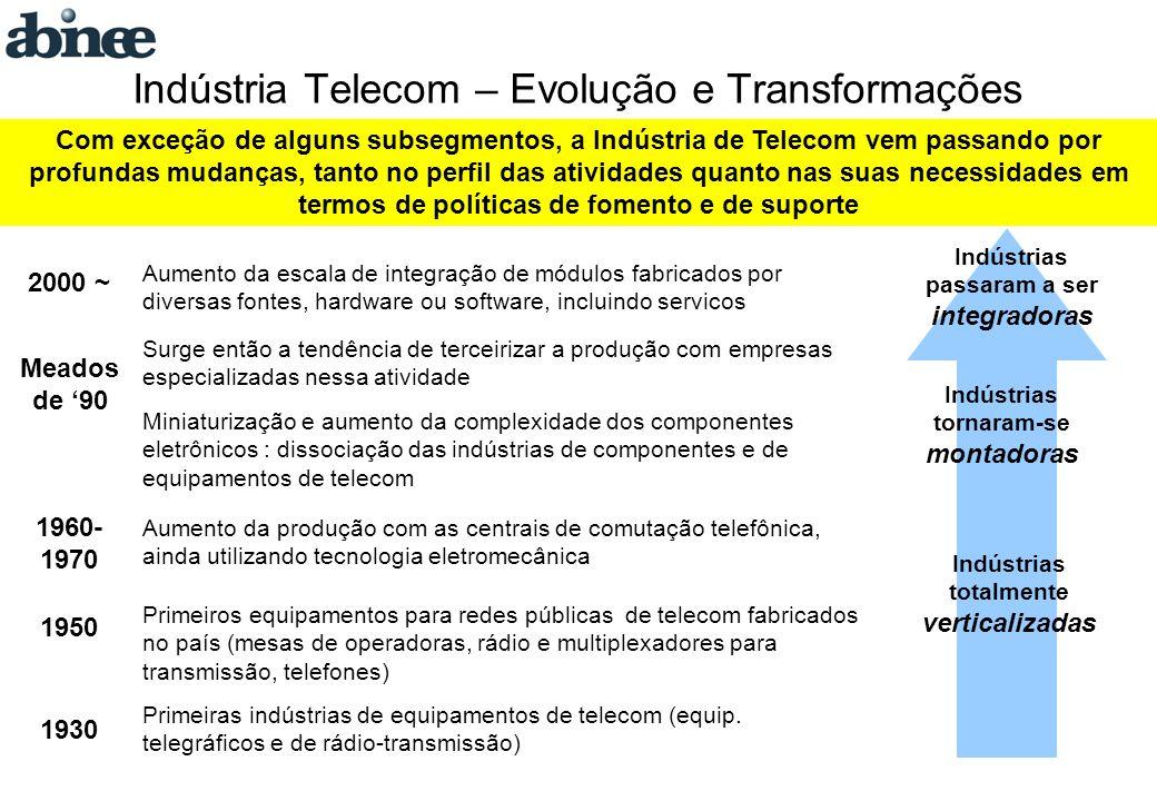 Indústria Telecom – Evolução e Transformações 1930 1950 1960- 1970 Primeiras indústrias de equipamentos de telecom (equip. telegráficos e de rádio-tra