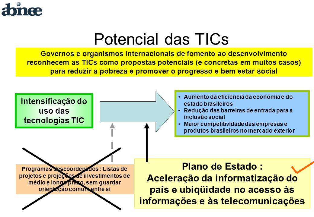 Potencial das TICs Governos e organismos internacionais de fomento ao desenvolvimento reconhecem as TICs como propostas potenciais (e concretas em muitos casos) para reduzir a pobreza e promover o progresso e bem estar social Intensificação do uso das tecnologias TIC Aumento da eficiência da economia e do estado brasileiros Redução das barreiras de entrada para a inclusão social Maior competitividade das empresas e produtos brasileiros no mercado exterior Plano de Estado : Aceleração da informatização do país e ubiqüidade no acesso às informações e às telecomunicações Programas descoordenados : Listas de projetos e projeções de investimentos de médio e longo prazo, sem guardar orientação comum entre si