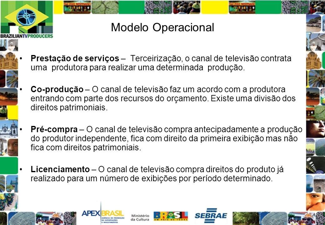 Modelo Operacional Prestação de serviços – Terceirização, o canal de televisão contrata uma produtora para realizar uma determinada produção. Co-produ