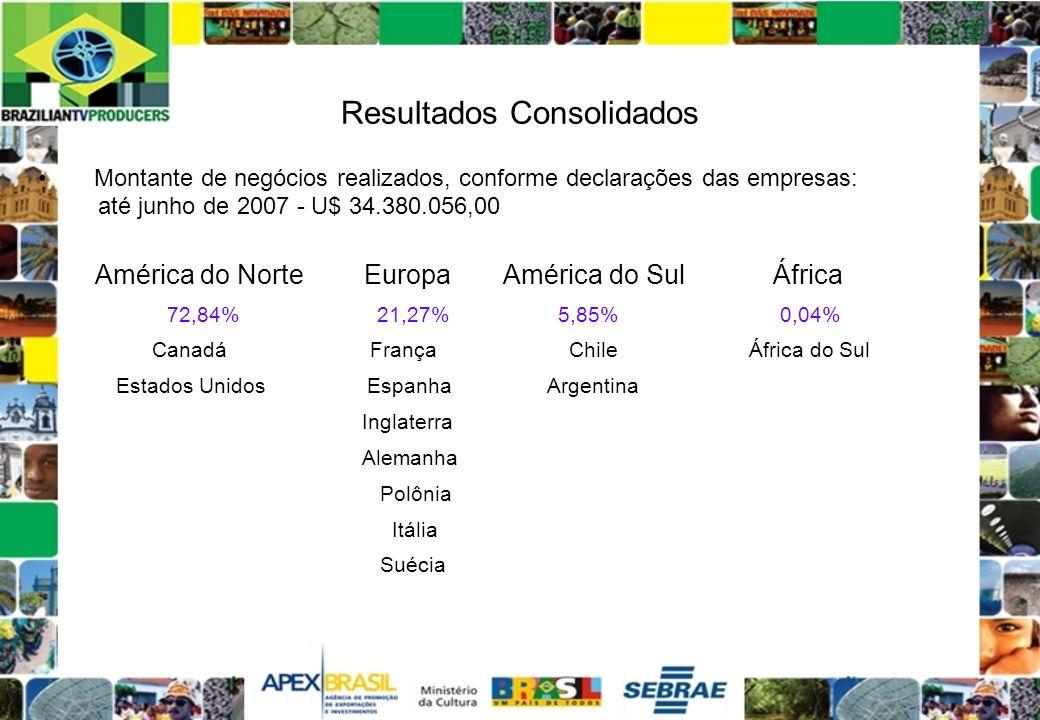 Montante de negócios realizados, conforme declarações das empresas: até junho de 2007 - U$ 34.380.056,00 América do Norte Europa América do Sul África