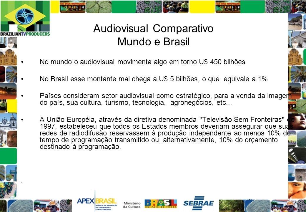 Audiovisual Comparativo Mundo e Brasil No mundo o audiovisual movimenta algo em torno U$ 450 bilhões No Brasil esse montante mal chega a U$ 5 bilhões,