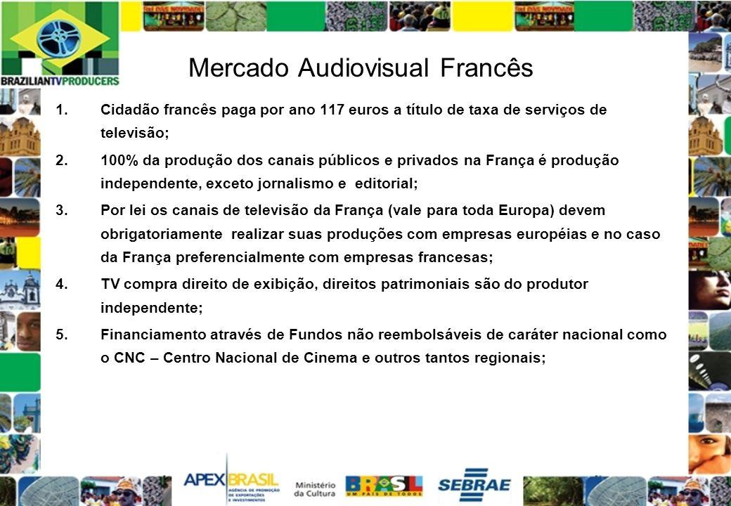 Mercado Audiovisual Francês 1.Cidadão francês paga por ano 117 euros a título de taxa de serviços de televisão; 2.100% da produção dos canais públicos