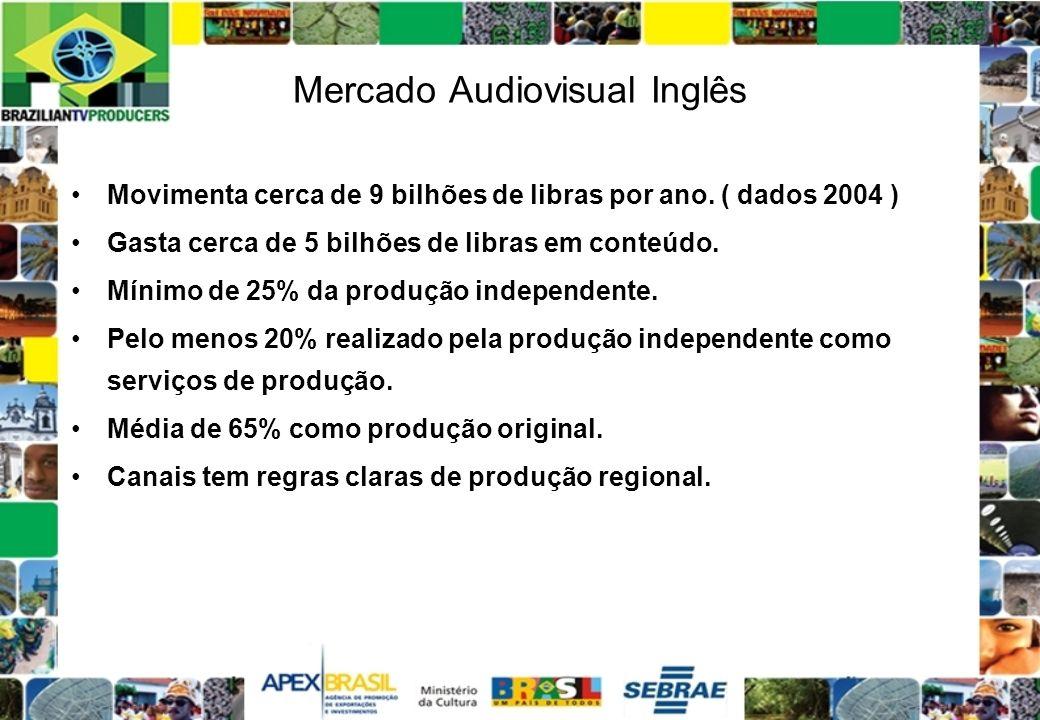 Mercado Audiovisual Inglês Movimenta cerca de 9 bilhões de libras por ano. ( dados 2004 ) Gasta cerca de 5 bilhões de libras em conteúdo. Mínimo de 25