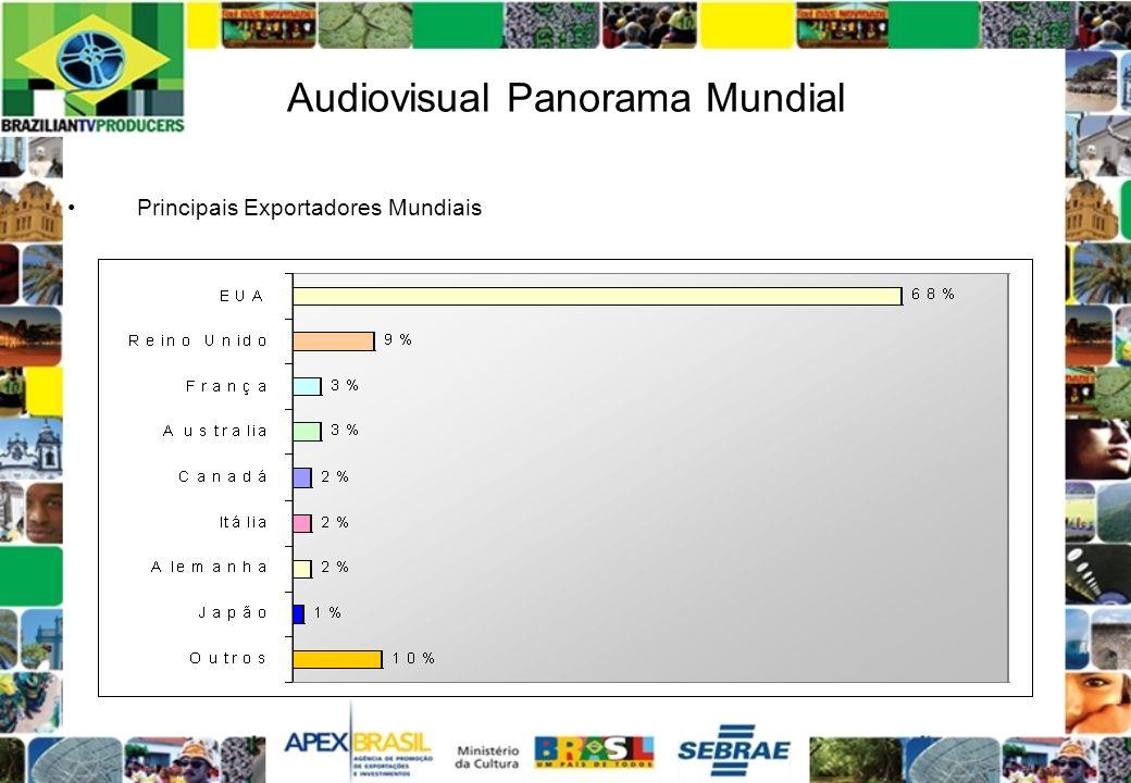Audiovisual Panorama Mundial Principais Exportadores Mundiais