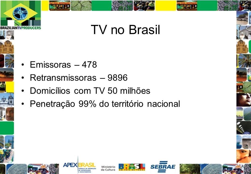 TV no Brasil Emissoras – 478 Retransmissoras – 9896 Domicílios com TV 50 milhões Penetração 99% do território nacional