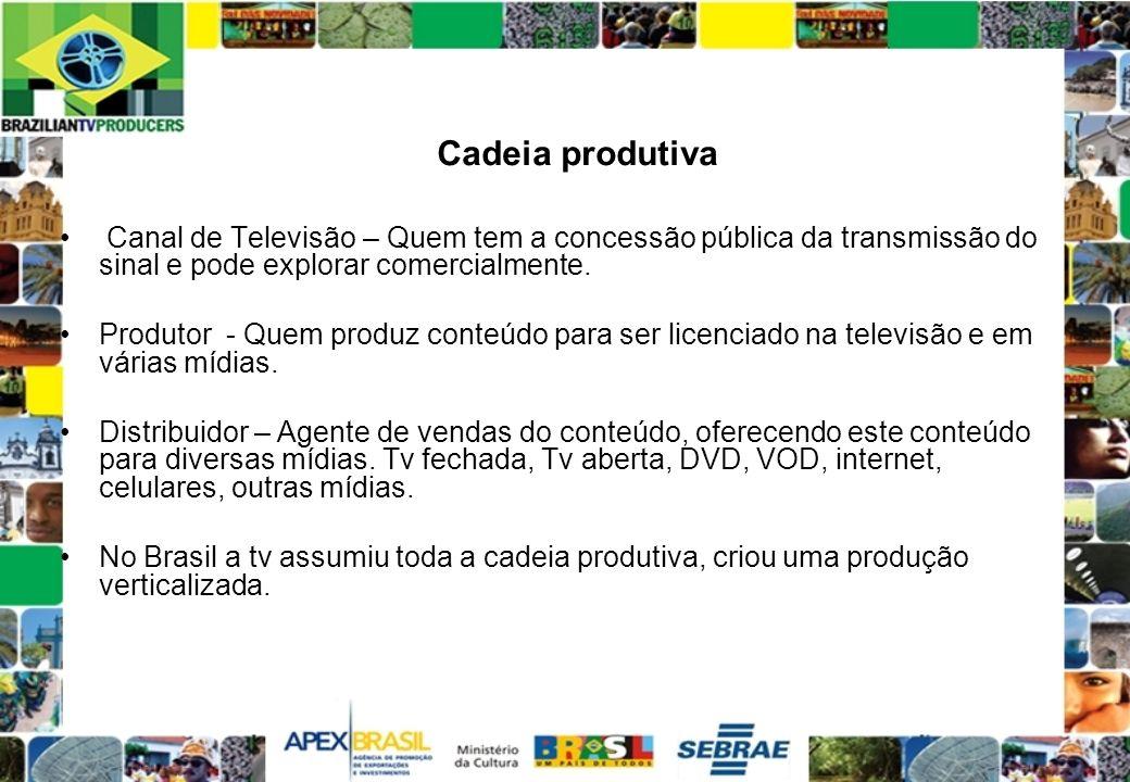 Cadeia produtiva Canal de Televisão – Quem tem a concessão pública da transmissão do sinal e pode explorar comercialmente. Produtor - Quem produz cont