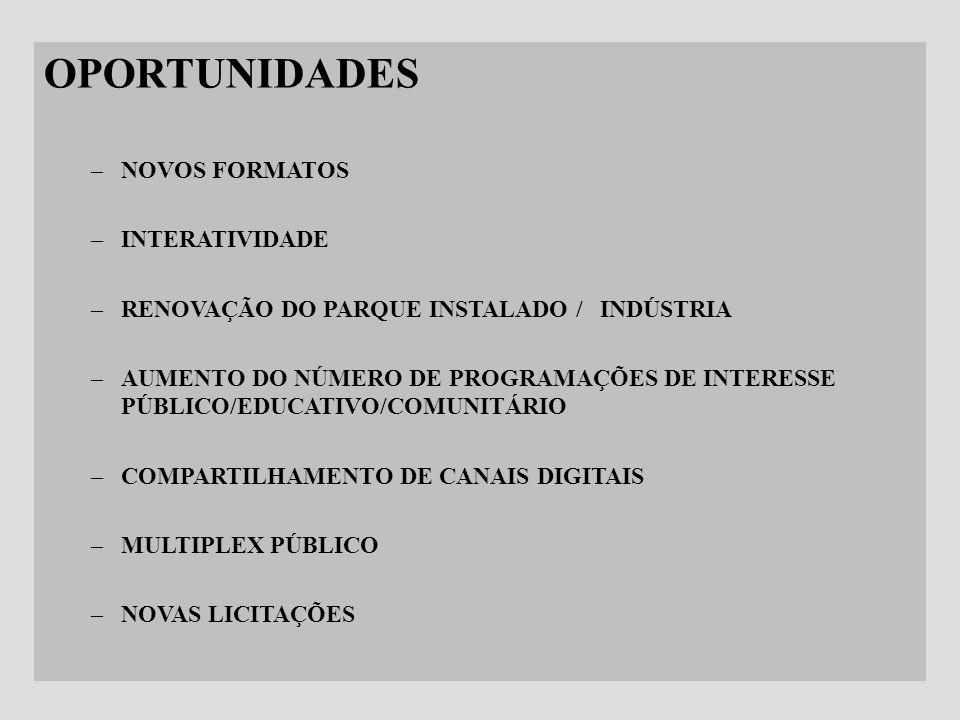 15 OPORTUNIDADES –NOVOS FORMATOS –INTERATIVIDADE –RENOVAÇÃO DO PARQUE INSTALADO / INDÚSTRIA –AUMENTO DO NÚMERO DE PROGRAMAÇÕES DE INTERESSE PÚBLICO/ED