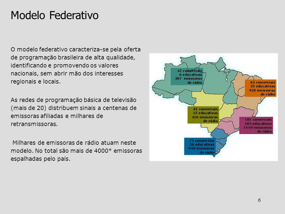 6 Modelo Federativo O modelo federativo caracteriza-se pela oferta de programação brasileira de alta qualidade, identificando e promovendo os valores