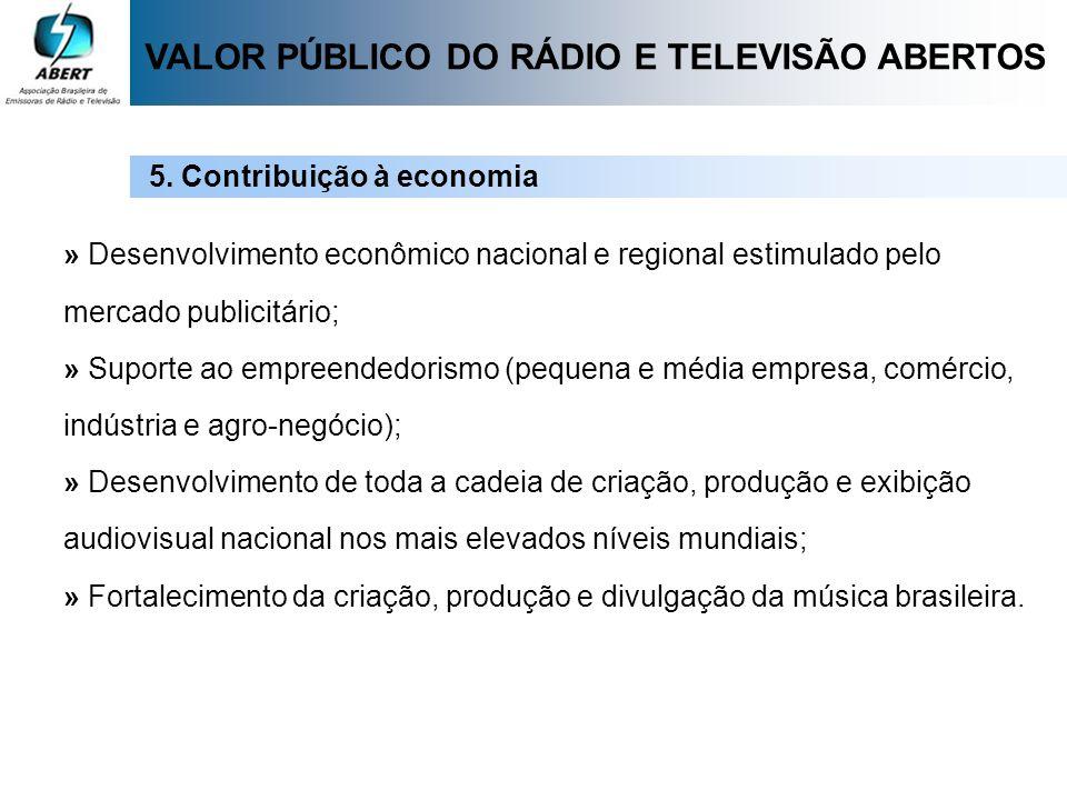 » Desenvolvimento econômico nacional e regional estimulado pelo mercado publicitário; » Suporte ao empreendedorismo (pequena e média empresa, comércio