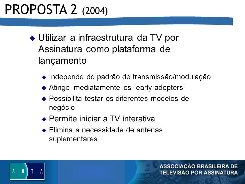 Utilizar a infraestrutura da TV por Assinatura como plataforma de lançamento u Independe do padrão de transmissão/modulação u Atinge imediatamente os
