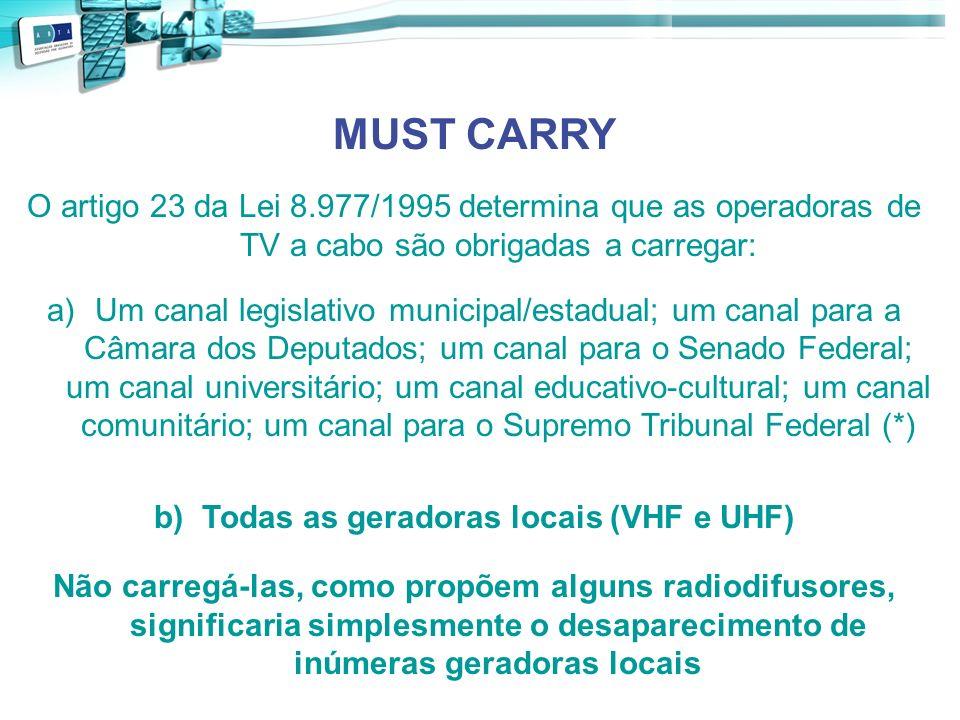 MUST CARRY O artigo 23 da Lei 8.977/1995 determina que as operadoras de TV a cabo são obrigadas a carregar: a)Um canal legislativo municipal/estadual;