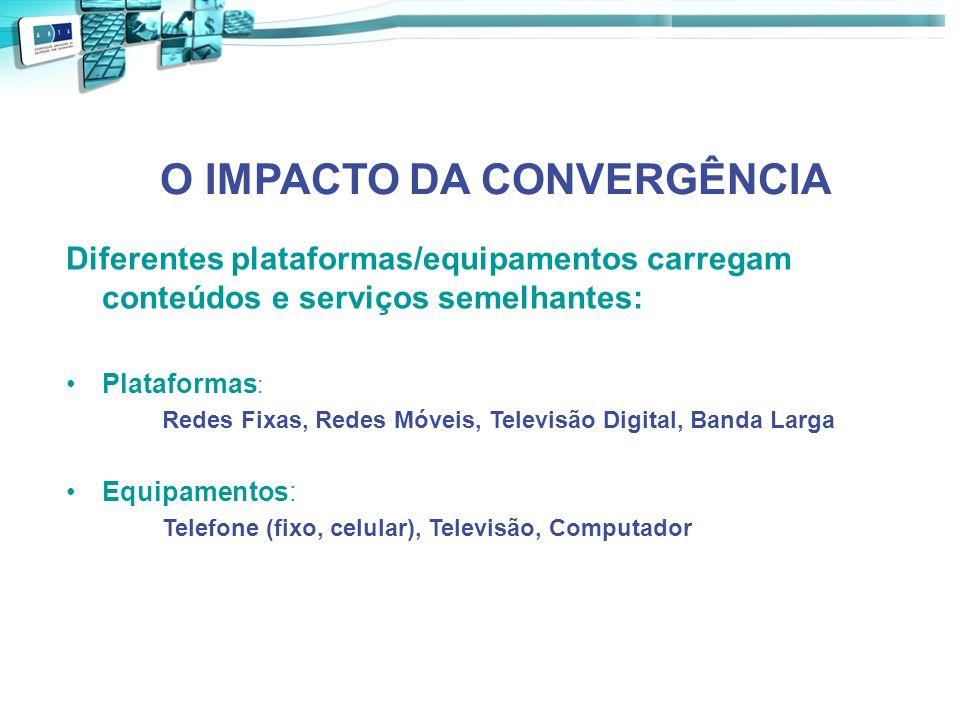O IMPACTO DA CONVERGÊNCIA Diferentes plataformas/equipamentos carregam conteúdos e serviços semelhantes: Plataformas : Redes Fixas, Redes Móveis, Tele