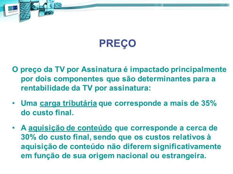 PREÇO O preço da TV por Assinatura é impactado principalmente por dois componentes que são determinantes para a rentabilidade da TV por assinatura: Um
