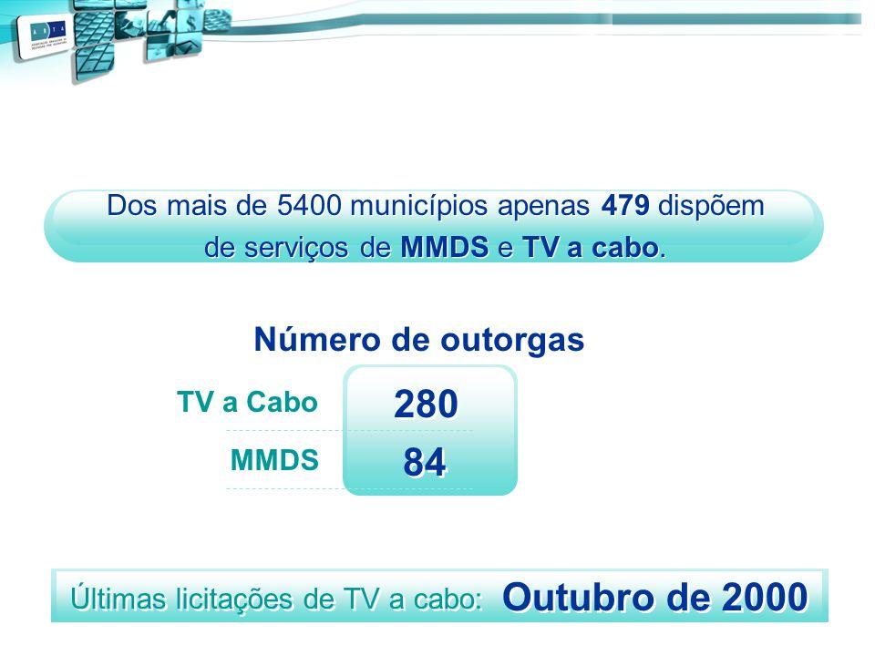 Número de outorgas 280 84 Número de outorgas 280 84 Dos mais de 5400 municípios apenas 479 dispõem de serviços de MMDS e TV a cabo. Dos mais de 5400 m