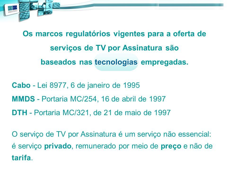 Os marcos regulatórios vigentes para a oferta de serviços de TV por Assinatura são baseados nas tecnologias empregadas. Os marcos regulatórios vigente