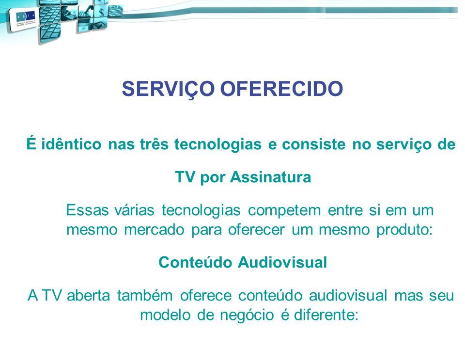 SERVIÇO OFERECIDO É idêntico nas três tecnologias e consiste no serviço de TV por Assinatura Essas várias tecnologias competem entre si em um mesmo me