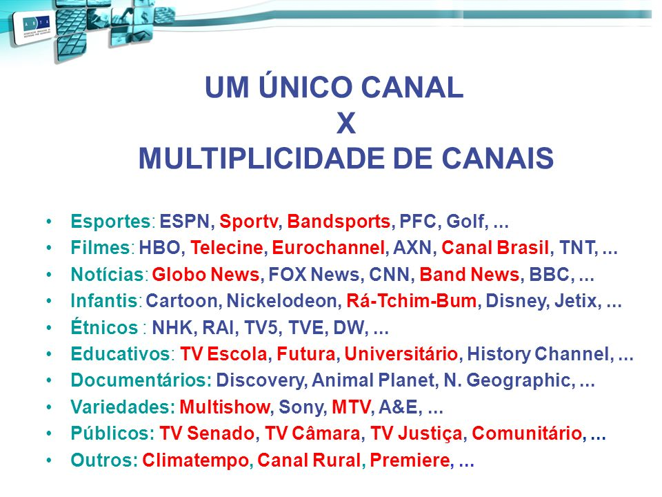 UM ÚNICO CANAL X MULTIPLICIDADE DE CANAIS Esportes: ESPN, Sportv, Bandsports, PFC, Golf,... Filmes: HBO, Telecine, Eurochannel, AXN, Canal Brasil, TNT