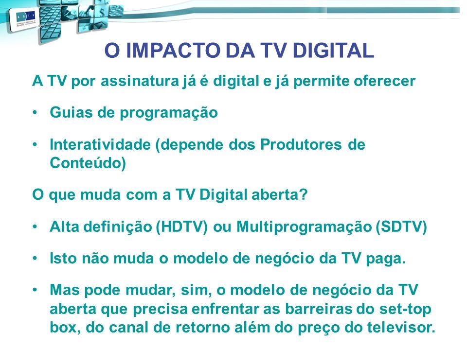 O IMPACTO DA TV DIGITAL A TV por assinatura já é digital e já permite oferecer Guias de programação Interatividade (depende dos Produtores de Conteúdo