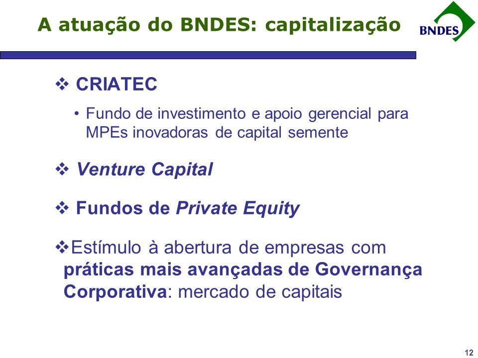 12 A atuação do BNDES: capitalização CRIATEC Fundo de investimento e apoio gerencial para MPEs inovadoras de capital semente Venture Capital Fundos de Private Equity Estímulo à abertura de empresas com práticas mais avançadas de Governança Corporativa: mercado de capitais