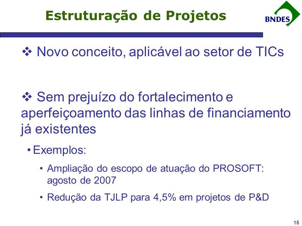 15 Estruturação de Projetos Novo conceito, aplicável ao setor de TICs Sem prejuízo do fortalecimento e aperfeiçoamento das linhas de financiamento já existentes Exemplos: Ampliação do escopo de atuação do PROSOFT: agosto de 2007 Redução da TJLP para 4,5% em projetos de P&D