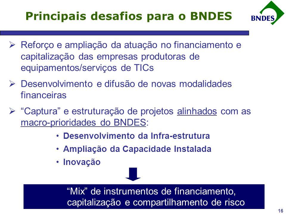16 Principais desafios para o BNDES Reforço e ampliação da atuação no financiamento e capitalização das empresas produtoras de equipamentos/serviços de TICs Desenvolvimento e difusão de novas modalidades financeiras Captura e estruturação de projetos alinhados com as macro-prioridades do BNDES: Desenvolvimento da Infra-estrutura Ampliação da Capacidade Instalada Inovação Mix de instrumentos de financiamento, capitalização e compartilhamento de risco