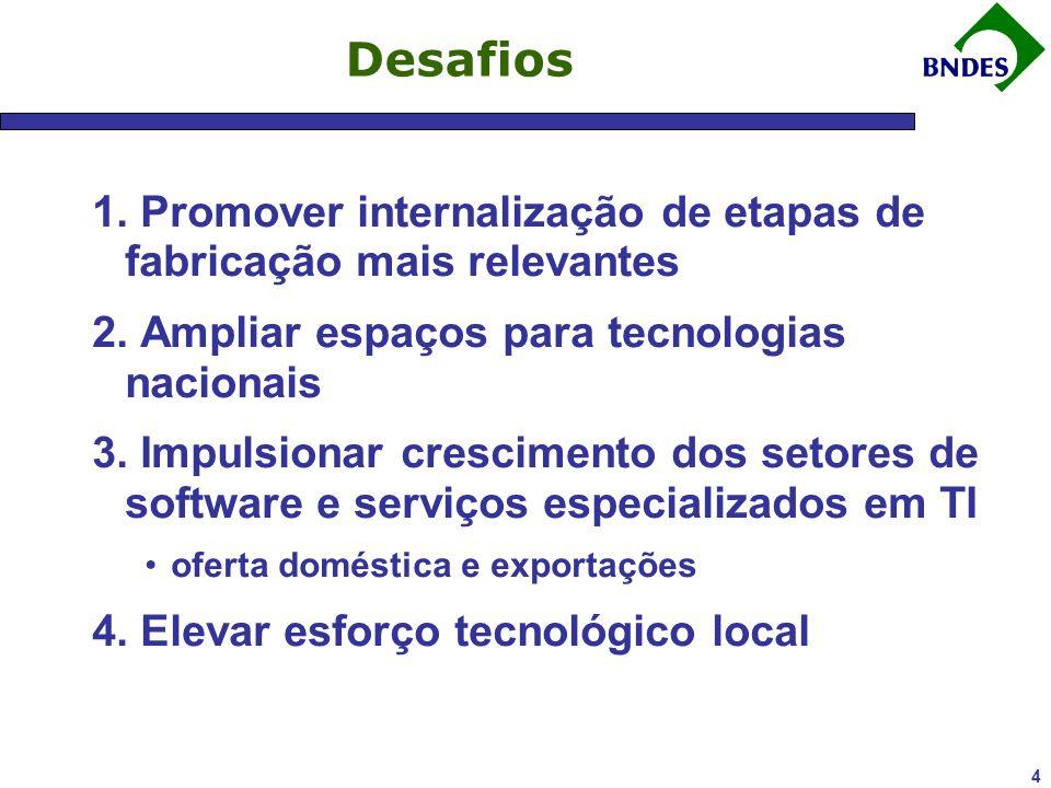 4 Desafios 1. Promover internalização de etapas de fabricação mais relevantes 2.