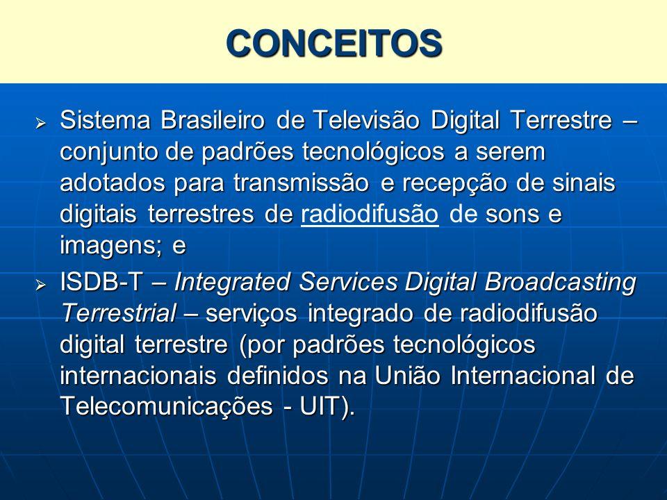 CONCEITOS Sistema Brasileiro de Televisão Digital Terrestre – conjunto de padrões tecnológicos a serem adotados para transmissão e recepção de sinais