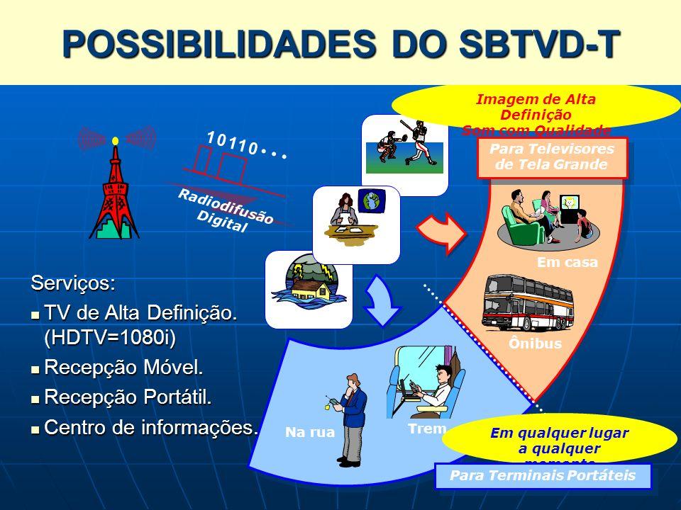 Facilidades Na rua Trem Em casa Esportes Desastres Notícias Ônibus Imagem de Alta Definição Som com Qualidade Para Televisores de Tela Grande 10110 Ra
