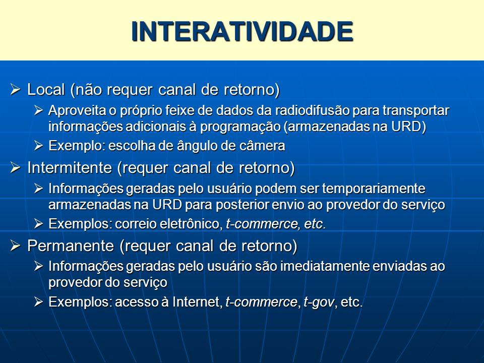INTERATIVIDADE Local (não requer canal de retorno) Local (não requer canal de retorno) Aproveita o próprio feixe de dados da radiodifusão para transpo