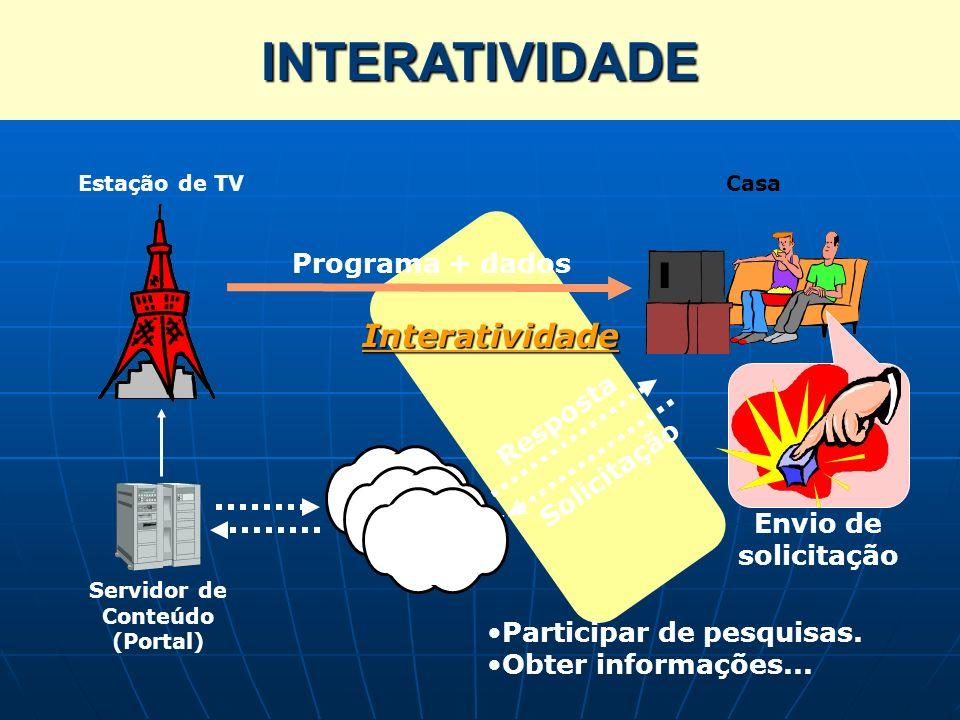 Programa + dados Estação de TVCasa Servidor de Conteúdo (Portal) Participar de pesquisas. Obter informações... Internet Envio de solicitação Solicitaç