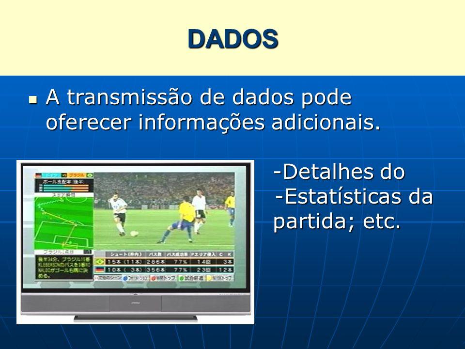 A transmissão de dados pode oferecer informações adicionais. -Detalhes do gol; -Estatísticas da partida; etc. A transmissão de dados pode oferecer inf