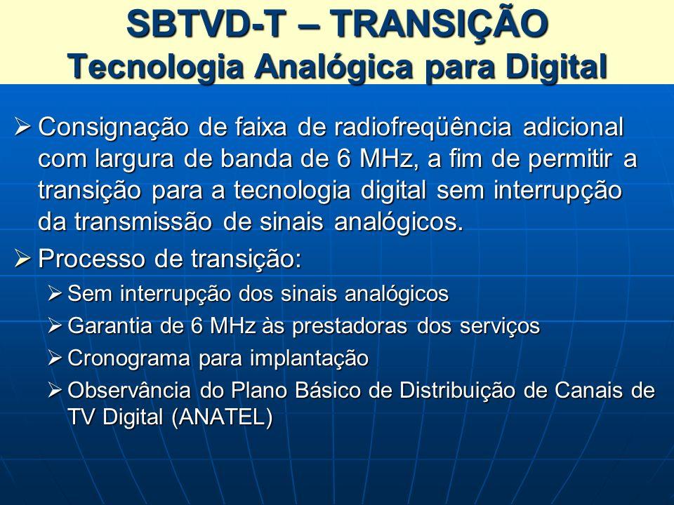 SBTVD-T – TRANSIÇÃO Tecnologia Analógica para Digital Consignação de faixa de radiofreqüência adicional com largura de banda de 6 MHz, a fim de permit