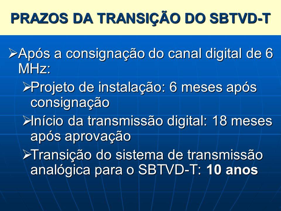 PRAZOS DA TRANSIÇÃO DO SBTVD-T Após a consignação do canal digital de 6 MHz: Após a consignação do canal digital de 6 MHz: Projeto de instalação: 6 me