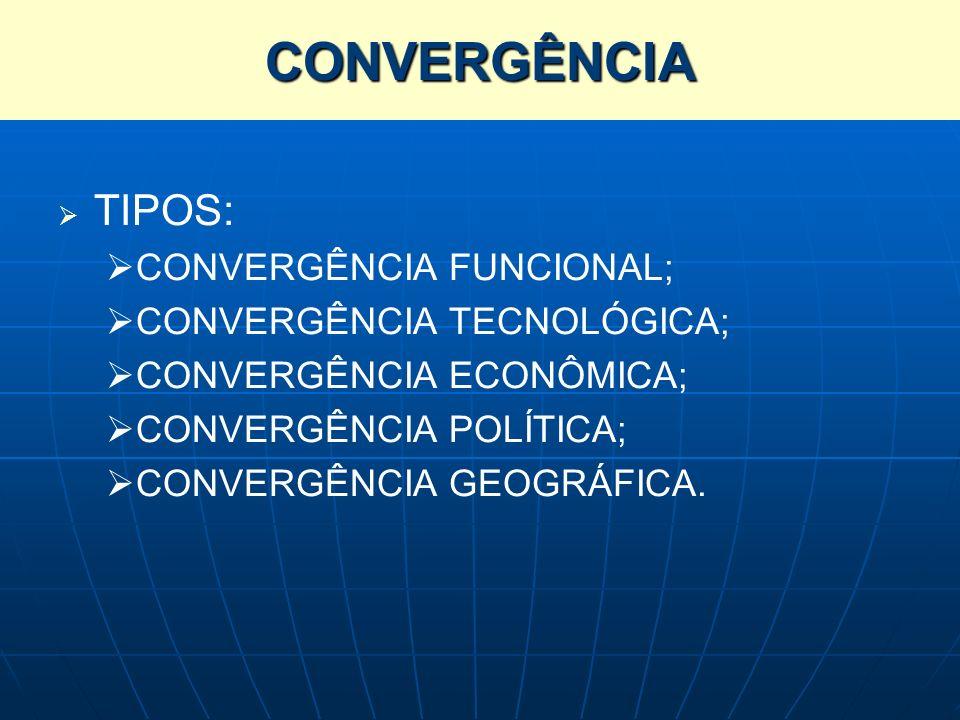TIPOS: CONVERGÊNCIA FUNCIONAL; CONVERGÊNCIA TECNOLÓGICA; CONVERGÊNCIA ECONÔMICA; CONVERGÊNCIA POLÍTICA; CONVERGÊNCIA GEOGRÁFICA.CONVERGÊNCIA